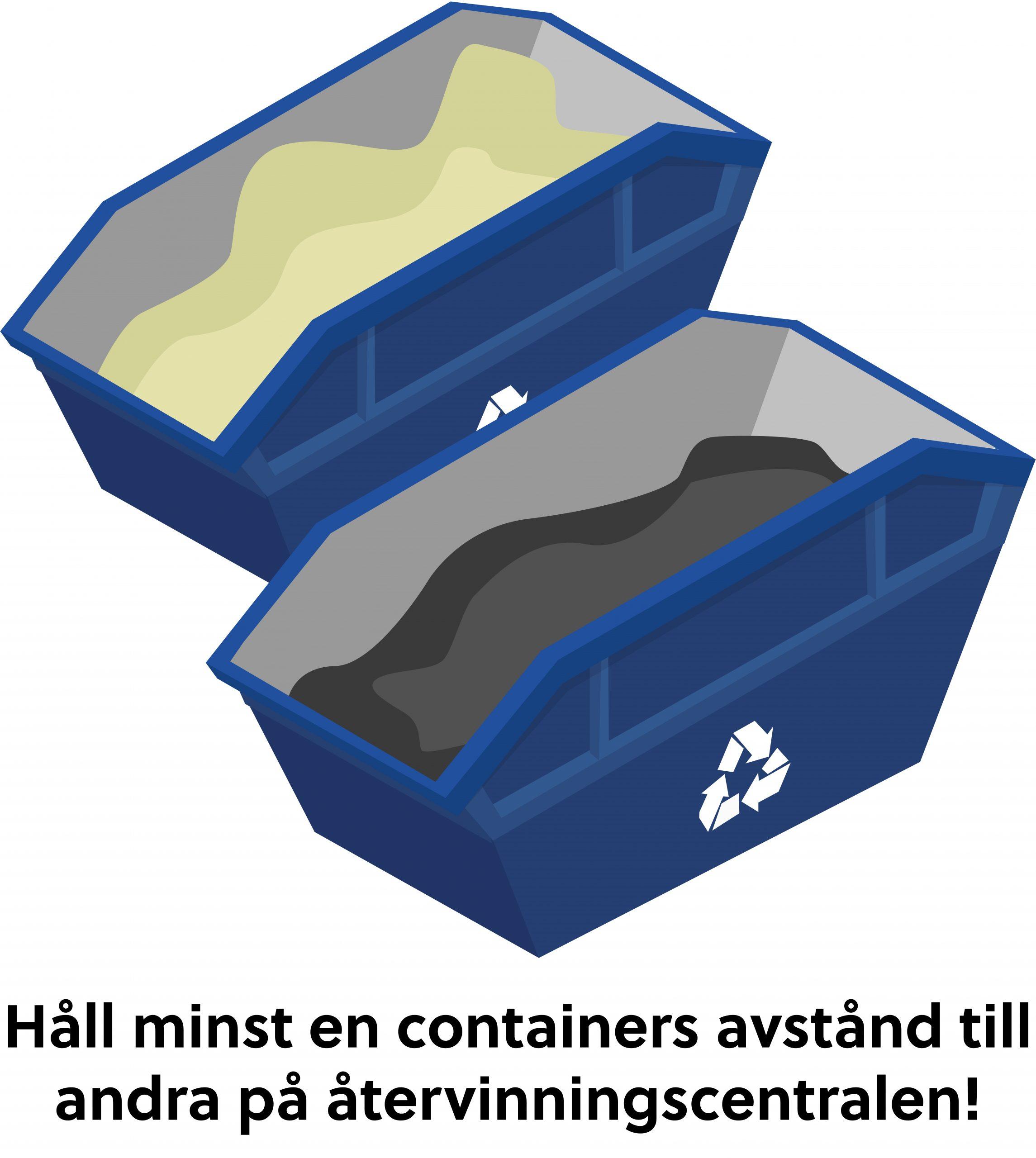 Avfallscontainer. Håll mionst en containers avstånd till andra på återvinningscentralen!